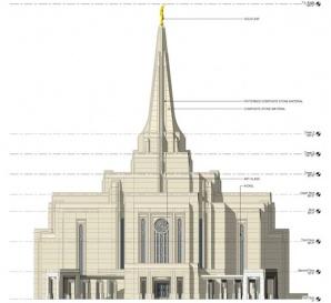 Map Of Arizona Lds Temples.Gilbert Arizona Temple Mormonism The Mormon Church Beliefs
