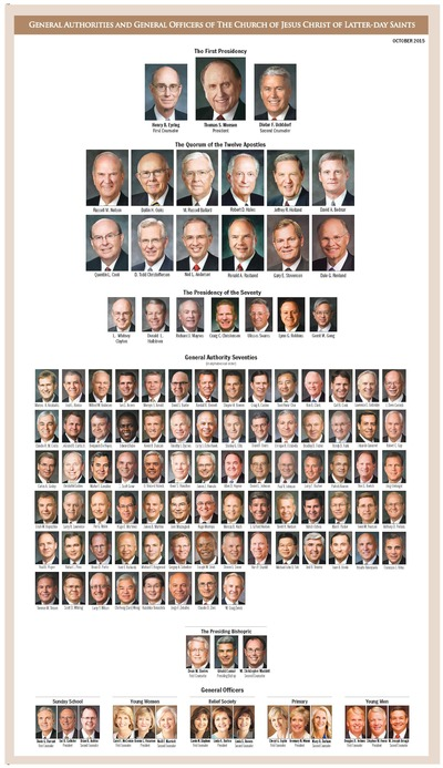 Mormon Leaders General Authorities