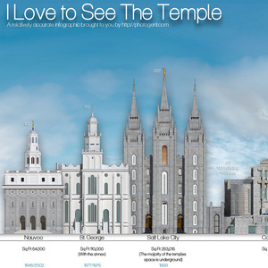 I Love to See the Temple 2014